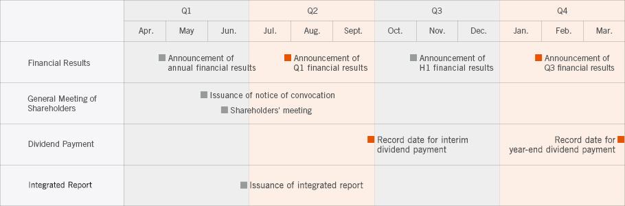 Ir Calendar | Ir Events | Investor Relations | Lixil